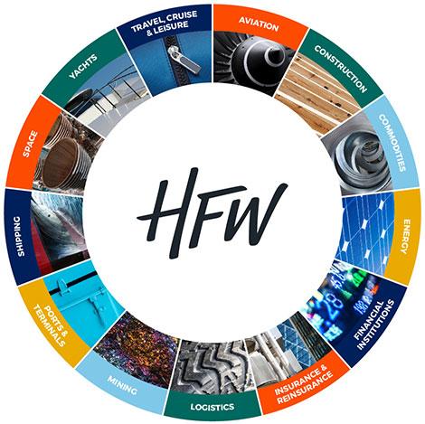 HFW Sector Wheel